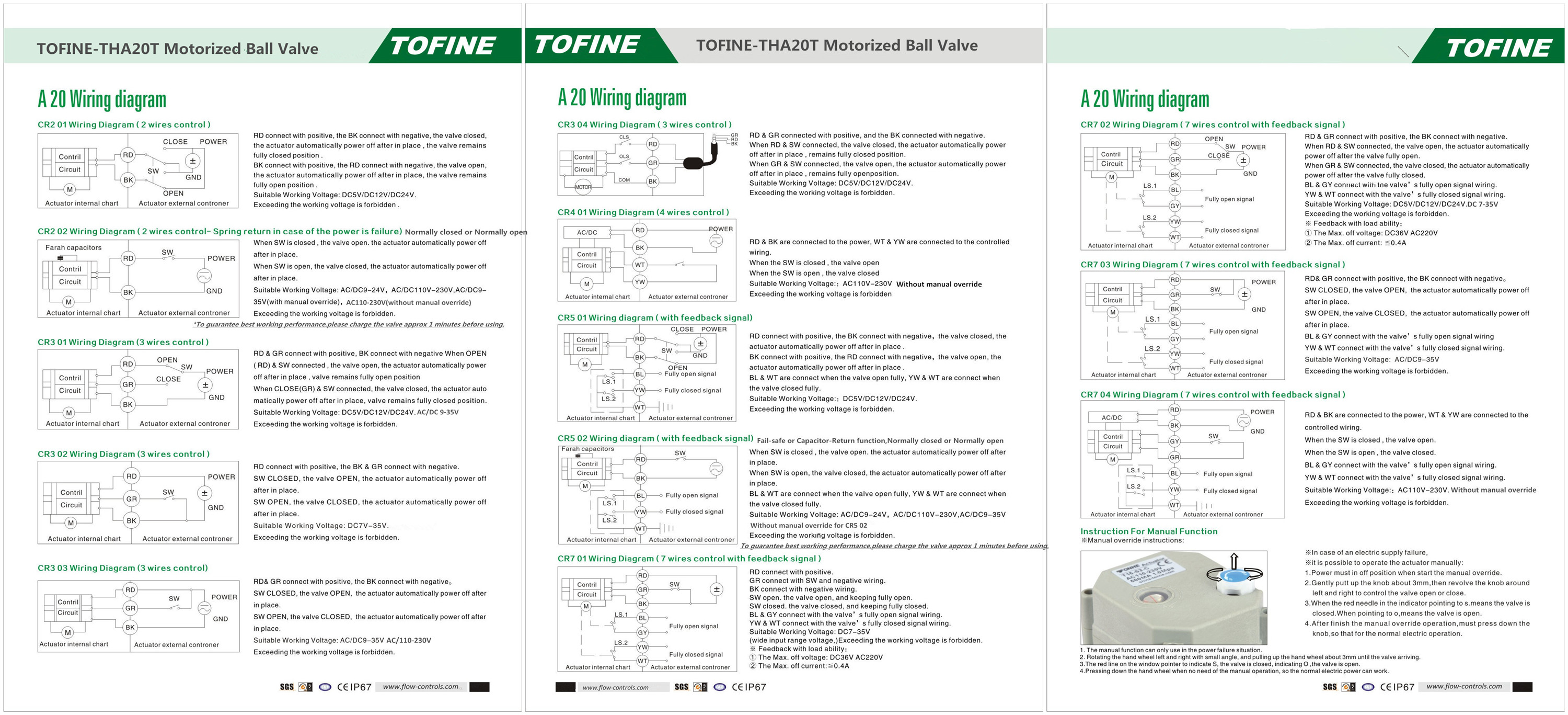 wirings for tofine tha20t motorized ball valves technical file